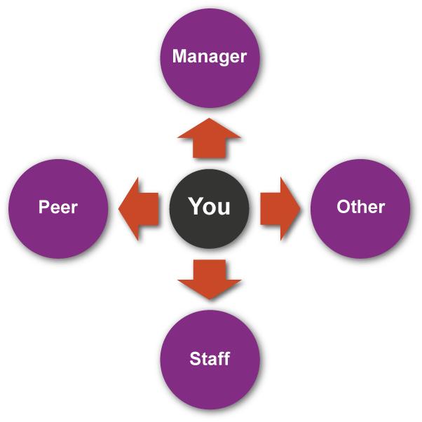 360 degree feedback questions pdf