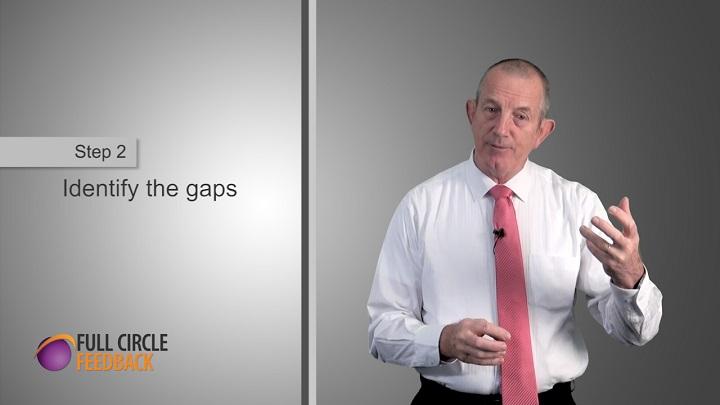 Slide image for step 2, identify the gaps