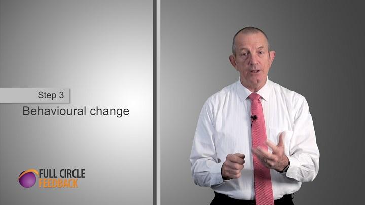 Slide image for step 3, behavioural change