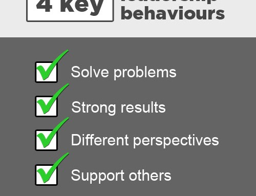 Are you focusing on these four leadership behaviours?
