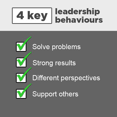 Tick box showing 4 key leadership behaviours