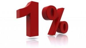Image of 1% representing the marginal gains of leadership development